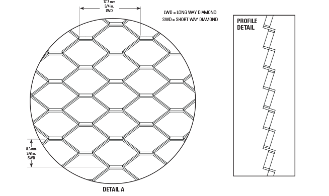 Diamond Metal Lath (Expanded) Without Paper